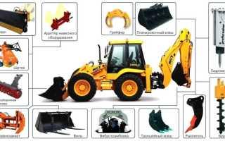 Навесное оборудование для экскаватора: мульчер, гидравлические ножницы, погрузчика, ковш, захваты