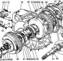 Гидромуфта КамАЗ: не включается, как снять, принцип работы, ремонт