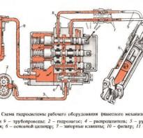Заводская и самодельная гидравлика на мототрактор