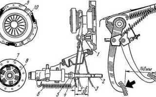Регулировка сцепления УАЗ: как отрегулировать лапки, прокачать, пропало, замена, свободного хода педали, правильно поставить диск, корзины, ремонт