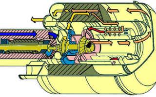 Газотурбинный двигатель: Устройство и принцип работы