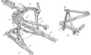 Навески для крепления агрегатов
