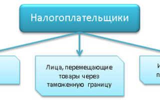 Как посчитать НДС (Украина): пример расчета, что облагается налогом
