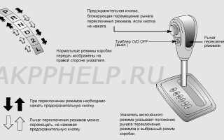 Автоматическая коробка передач: устройство и принцип работы