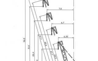 Гусеничный монтажный кран СКГ: 40/63, 63/100, 631, 401, 40, 4, 63, 50, 505, 100, технические характеристики, стреловой, отзывы, цена