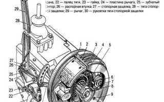 Тормозной кран ЗИЛ-130: главный, неисправности, устройство, принцип работы, ремонт