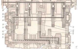 Трактор К-700 Кировец: технические характеристики, 743, Ка 714, 710, ремонт, тюнинг, устройство КППП