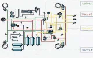 Тормозная система КамАЗ: схема, как улучшить, устройство, не растормаживается, неисправности, как разводить тормоза, регулировка, ремонт