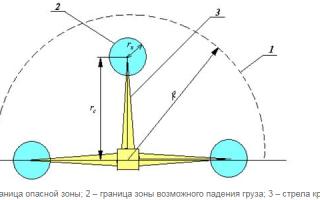 Опасная зона работы крана: расчет, определение места, радиус, формула, как определить, граница, обозначение