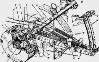 Тормоза МТЗ-82: устройство, тормозная система, регулировка, клинят, отрегулировать