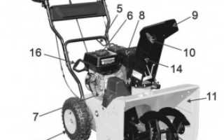 Снегоуборщик Prorab (Прораб) GST 52 S: технические характеристики, отзывы, цена, фото, инструкция