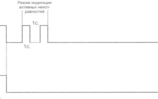 АБС КамАЗ: коды ошибок, установка, неисправность, диагностика, как отключить, схема