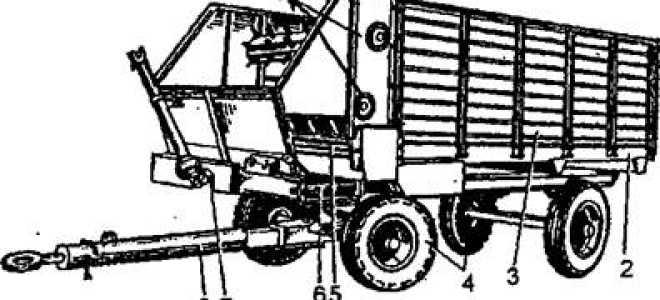 Кормораздатчик КТУ-10: Технические характеристики