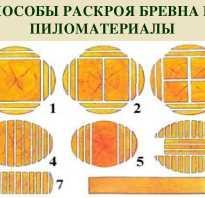 Как распилить бревно на доски своими руками и не испортить материалы