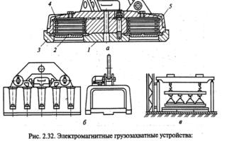 Магнитный кран: электромагнитный, балки, контроллеры, мостовых, подъемный, с магнитом, крановый электромагнит