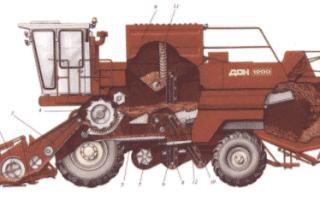 Комбайны Дон — модели их технические характеристики, особенности