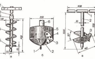 Ледобур из бензопилы Штиль (Stihl) своими руками: пилорама 180, снегоуборщик, лодочный мотор