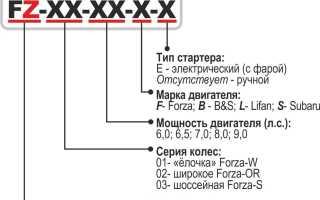 Мотокультиваторы Форза (Forza): характеристики, основные модели